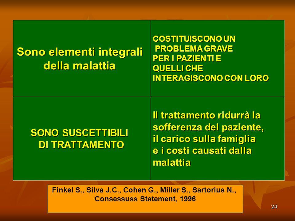 24 BPSD Finkel S., Silva J.C., Cohen G., Miller S., Sartorius N., Consessuss Statement, 1996 Sono elementi integrali della malattia SONO SUSCETTIBILI