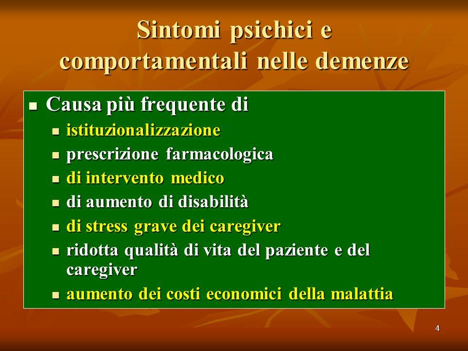 5 Behavioral and Psychological Symptoms of Dementia (BPSD) Sono alterazioni: della percezione, della percezione, del contenuto del pensiero, del contenuto del pensiero, dellumore o del comportamento dellumore o del comportamento che si osservano frequentemente nei pazienti con demenza.