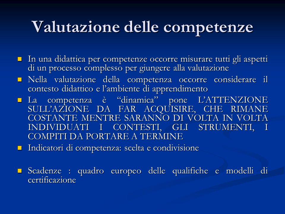 Valutazione delle competenze In una didattica per competenze occorre misurare tutti gli aspetti di un processo complesso per giungere alla valutazione