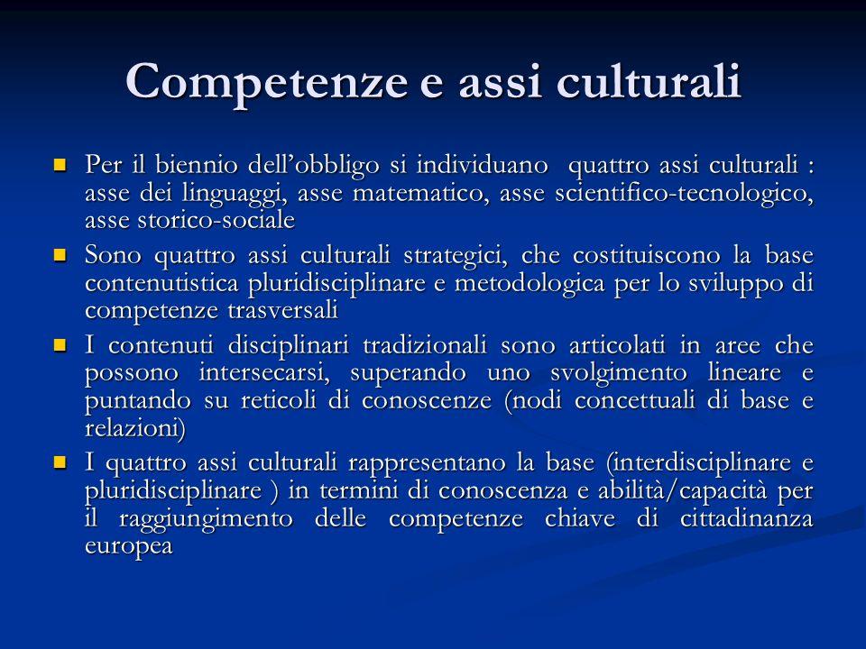 Competenze e assi culturali Per il biennio dellobbligo si individuano quattro assi culturali : asse dei linguaggi, asse matematico, asse scientifico-t