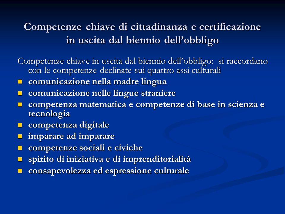 Competenze chiave di cittadinanza e certificazione in uscita dal biennio dellobbligo Competenze chiave in uscita dal biennio dellobbligo: si raccordan