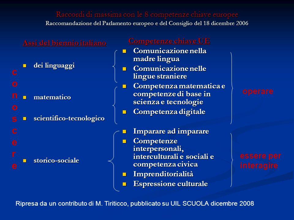 Raccordi di massima con le 8 competenze chiave europee Raccomandazione del Parlamento europeo e del Consiglio del 18 dicembre 2006 Assi del biennio it