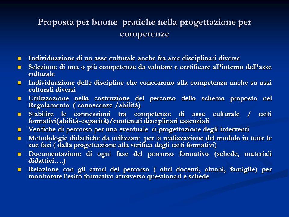 Proposta per buone pratiche nella progettazione per competenze Individuazione di un asse culturale anche fra aree disciplinari diverse Individuazione