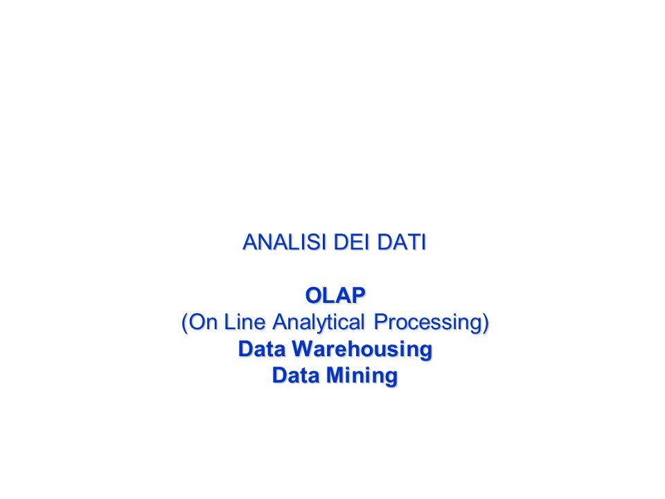 ANALISI DEI DATI OLAP (On Line Analytical Processing) Data Warehousing Data Mining