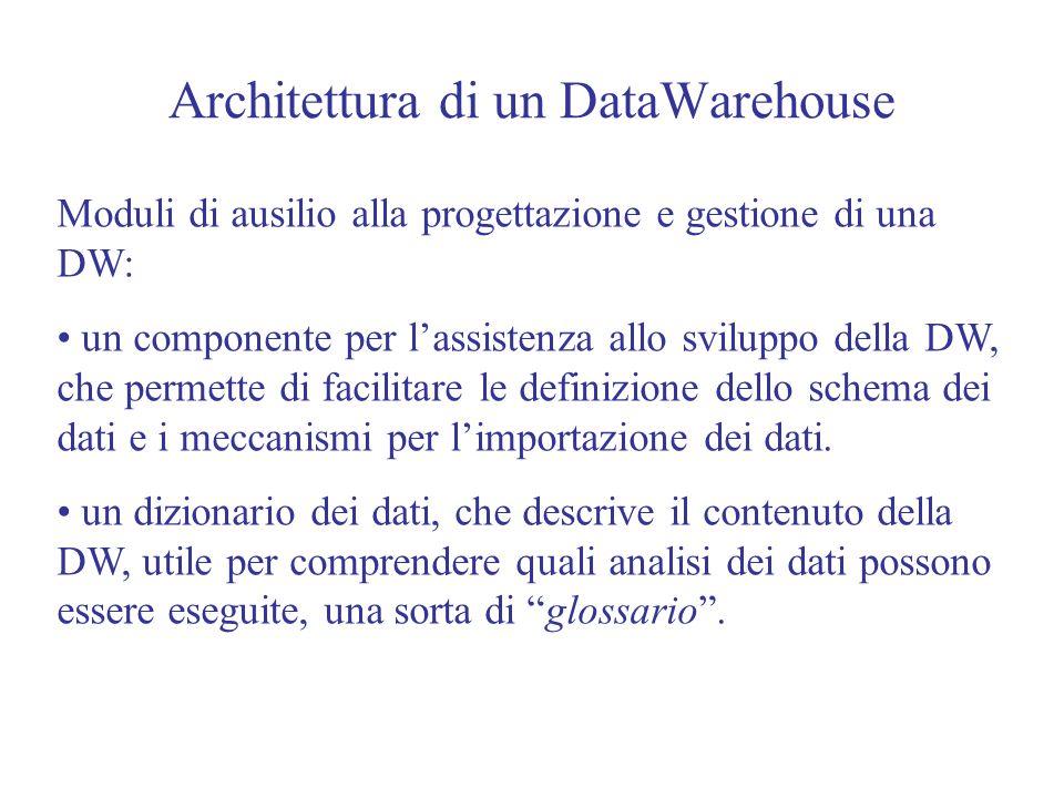 Architettura di un DataWarehouse Moduli di ausilio alla progettazione e gestione di una DW: un componente per lassistenza allo sviluppo della DW, che permette di facilitare le definizione dello schema dei dati e i meccanismi per limportazione dei dati.