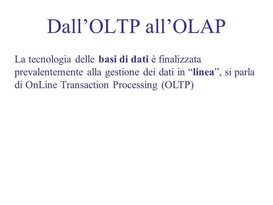 DallOLTP allOLAP La tecnologia delle basi di dati è finalizzata prevalentemente alla gestione dei dati in linea, si parla di OnLine Transaction Processing (OLTP)