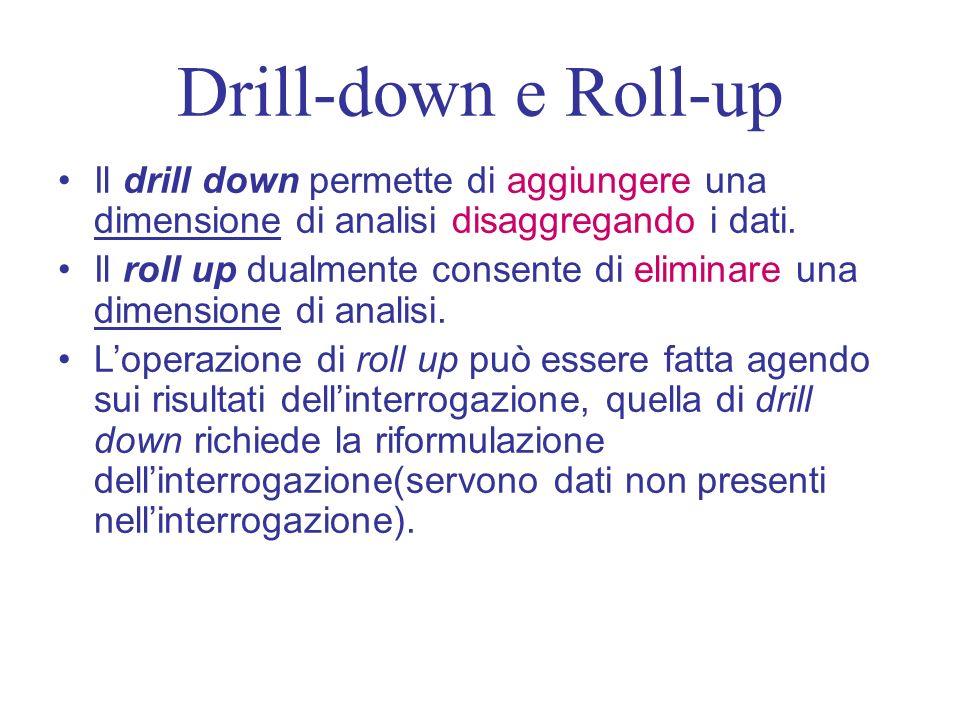 Drill-down e Roll-up Il drill down permette di aggiungere una dimensione di analisi disaggregando i dati.