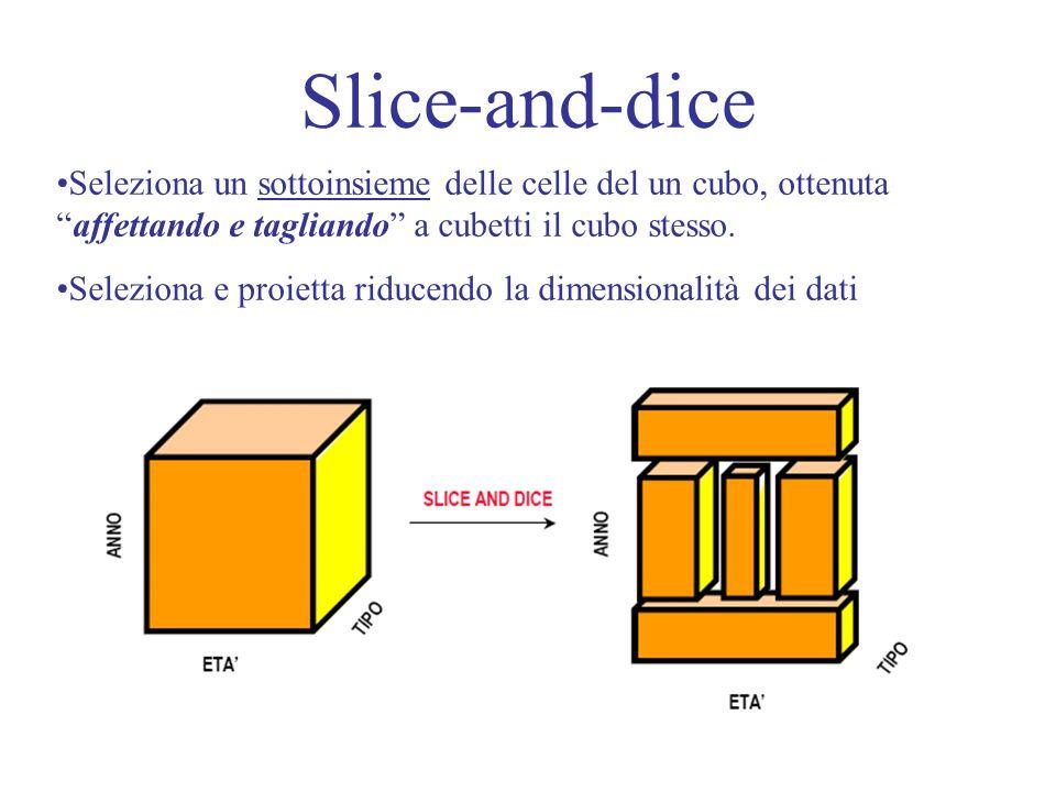 Slice-and-dice Seleziona un sottoinsieme delle celle del un cubo, ottenutaaffettando e tagliando a cubetti il cubo stesso.