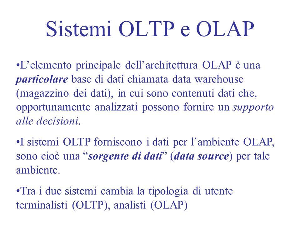 Sistemi OLTP e OLAP Lelemento principale dellarchitettura OLAP è una particolare base di dati chiamata data warehouse (magazzino dei dati), in cui sono contenuti dati che, opportunamente analizzati possono fornire un supporto alle decisioni.