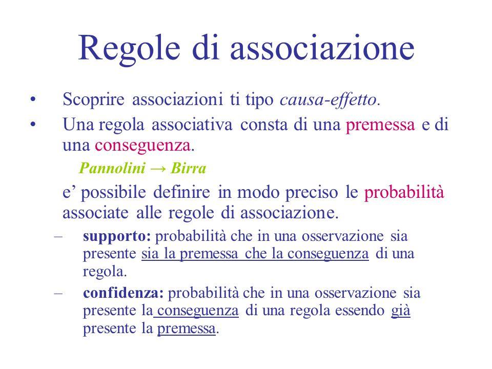 Regole di associazione Scoprire associazioni ti tipo causa-effetto.