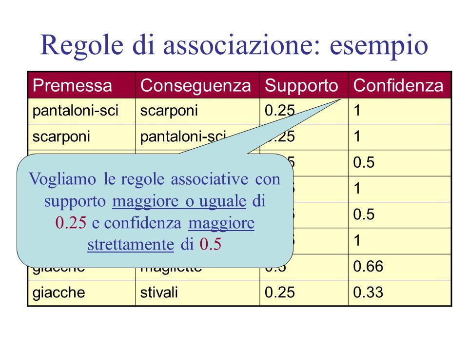 Regole di associazione: esempio PremessaConseguenzaSupportoConfidenza pantaloni-sciscarponi0.251 scarponipantaloni-sci0.251 magliettestivali0.250.5 magliettegiacche0.251 stivalimagliette0.250.5 stivaligiacche0.251 giacchemagliette0.50.66 giacchestivali0.250.33 Vogliamo le regole associative con supporto maggiore o uguale di 0.25 e confidenza maggiore strettamente di 0.5