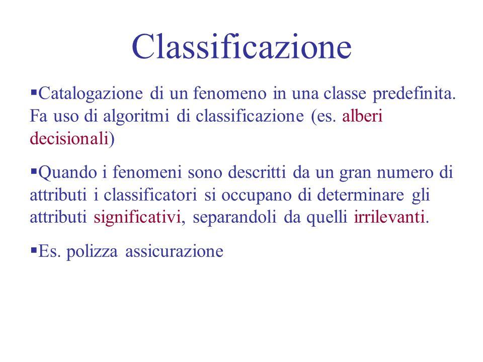 Classificazione Catalogazione di un fenomeno in una classe predefinita.