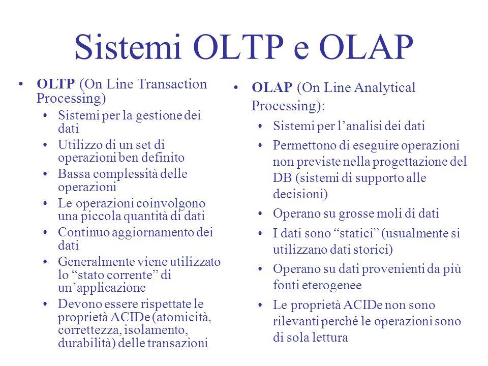 Sistemi OLTP e OLAP OLTP (On Line Transaction Processing) Sistemi per la gestione dei dati Utilizzo di un set di operazioni ben definito Bassa complessità delle operazioni Le operazioni coinvolgono una piccola quantità di dati Continuo aggiornamento dei dati Generalmente viene utilizzato lo stato corrente di unapplicazione Devono essere rispettate le proprietà ACIDe (atomicità, correttezza, isolamento, durabilità) delle transazioni OLAP (On Line Analytical Processing): Sistemi per lanalisi dei dati Permettono di eseguire operazioni non previste nella progettazione del DB (sistemi di supporto alle decisioni) Operano su grosse moli di dati I dati sono statici (usualmente si utilizzano dati storici) Operano su dati provenienti da più fonti eterogenee Le proprietà ACIDe non sono rilevanti perché le operazioni sono di sola lettura