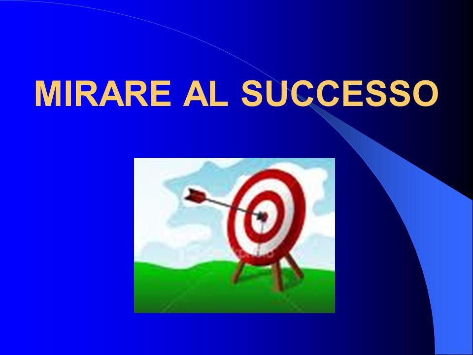 MIRARE AL SUCCESSO
