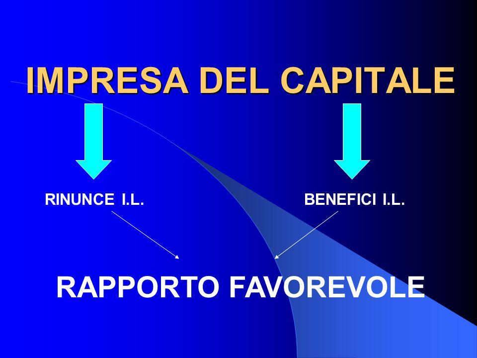 IMPRESA DEL CAPITALE RINUNCE I.L. BENEFICI I.L. RAPPORTO FAVOREVOLE