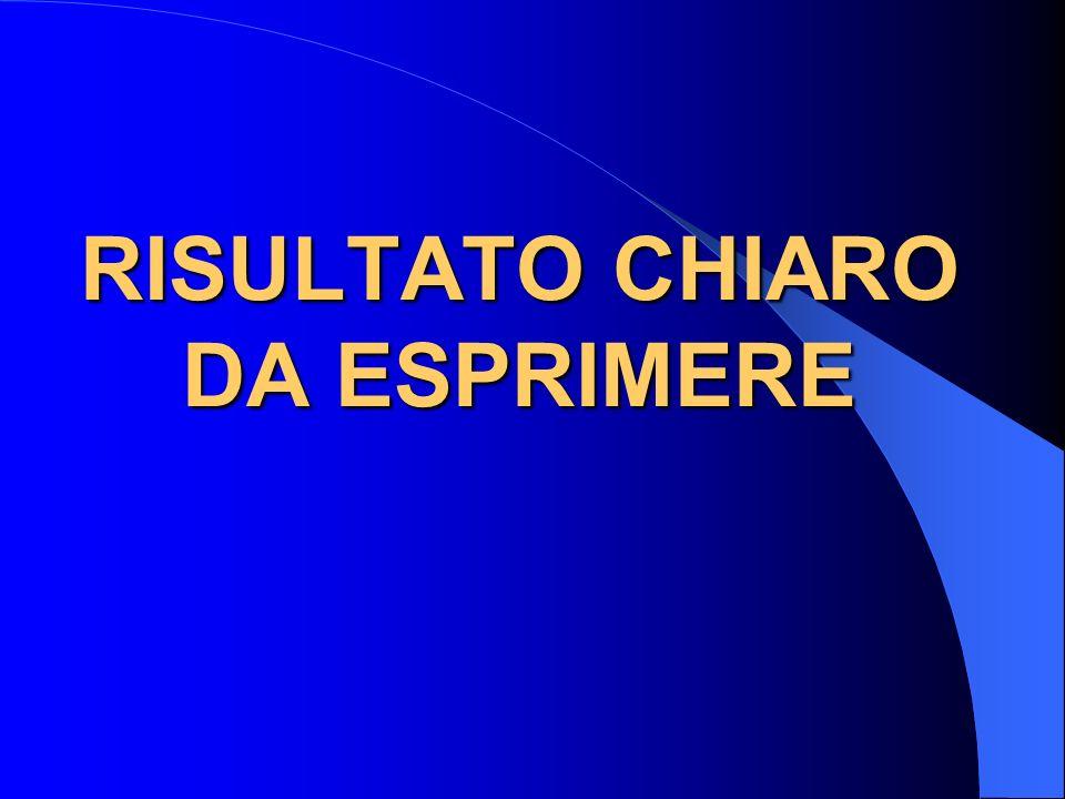 RISULTATO CHIARO DA ESPRIMERE