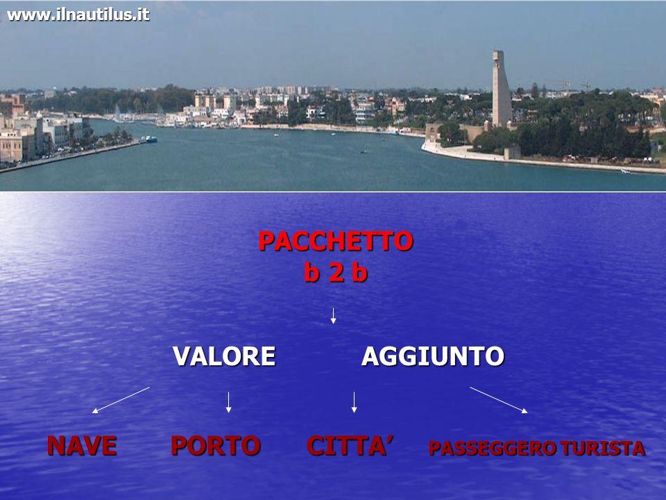 PACCHETTO b 2 b VALORE AGGIUNTO NAVEPORTOCITTA PASSEGGERO TURISTA www.ilnautilus.it