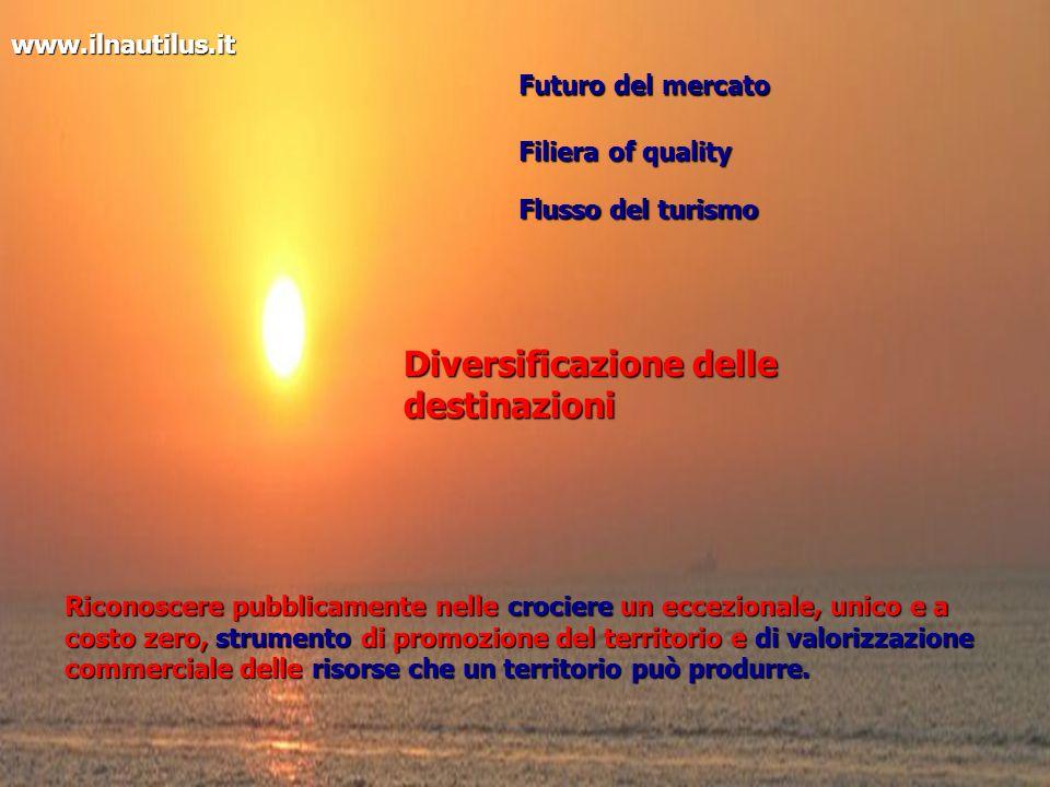 Futuro del mercato Filiera of quality Flusso del turismo Diversificazione delle destinazioni Riconoscere pubblicamente nelle crociere un eccezionale,
