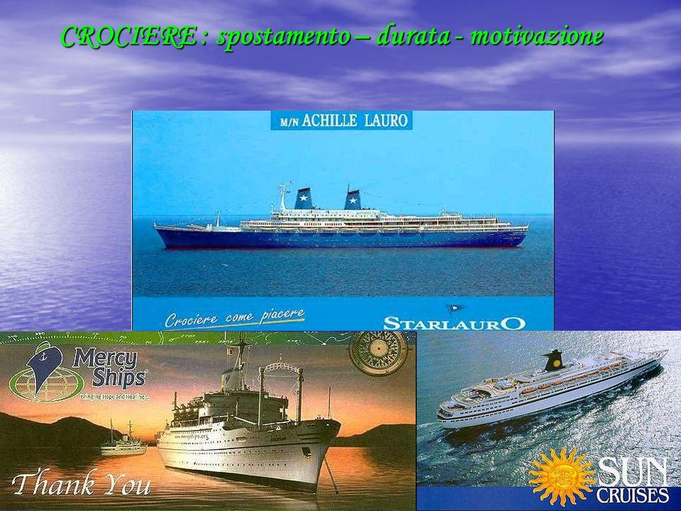 Data from Cruise Market Watch MEDITERRANEO FILIERA of QUALITY FILIERA of QUALITY VIAGGIOVIAGGIARE www.ilnautilus.it