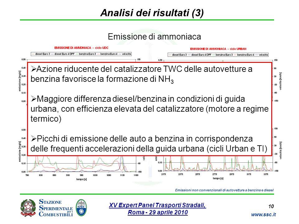 10 www.ssc.it XV Expert Panel Trasporti Stradali, Roma - 29 aprile 2010 Emissioni non convenzionali di autovetture a benzina e diesel Analisi dei risu