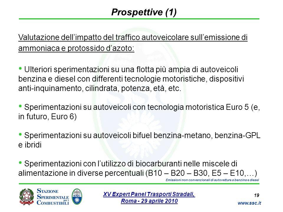 19 www.ssc.it XV Expert Panel Trasporti Stradali, Roma - 29 aprile 2010 Emissioni non convenzionali di autovetture a benzina e diesel Prospettive (1)