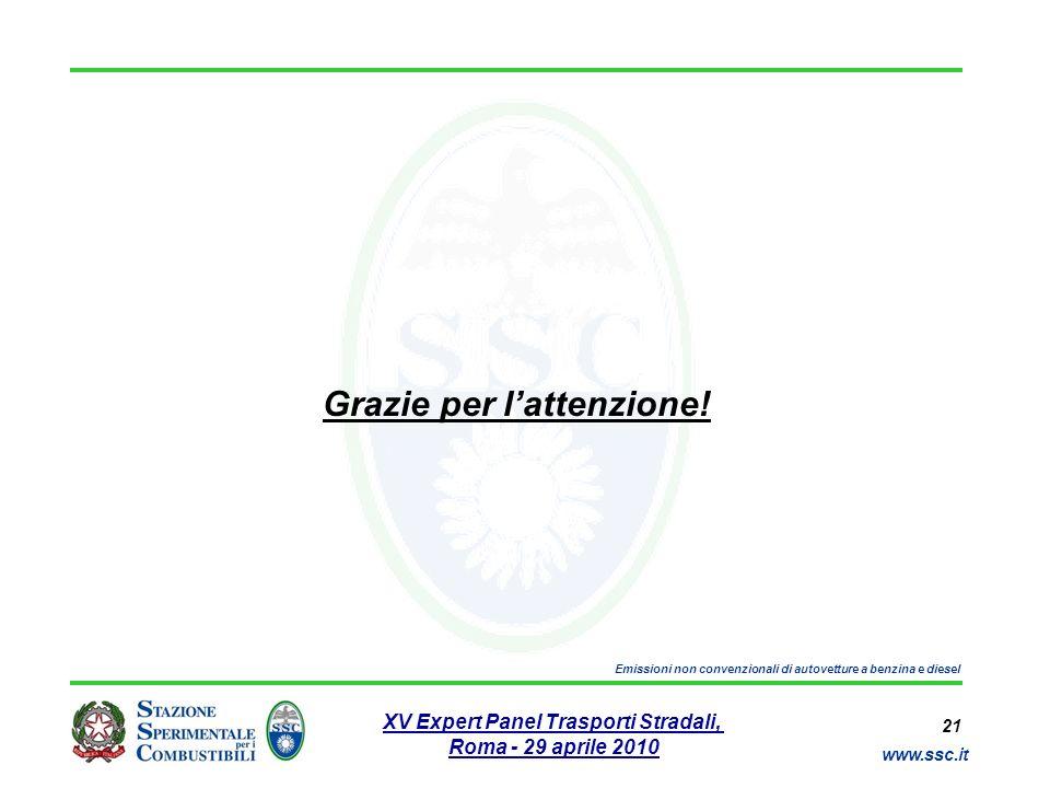 21 www.ssc.it XV Expert Panel Trasporti Stradali, Roma - 29 aprile 2010 Emissioni non convenzionali di autovetture a benzina e diesel Grazie per latte
