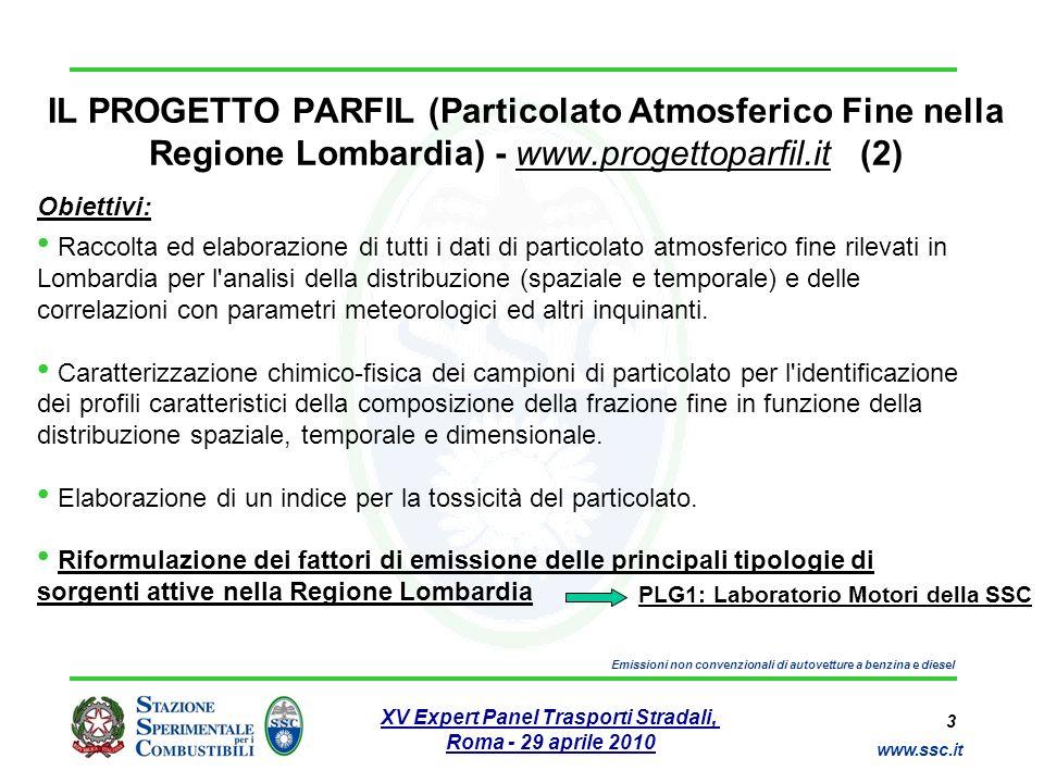 3 www.ssc.it XV Expert Panel Trasporti Stradali, Roma - 29 aprile 2010 Emissioni non convenzionali di autovetture a benzina e diesel IL PROGETTO PARFI
