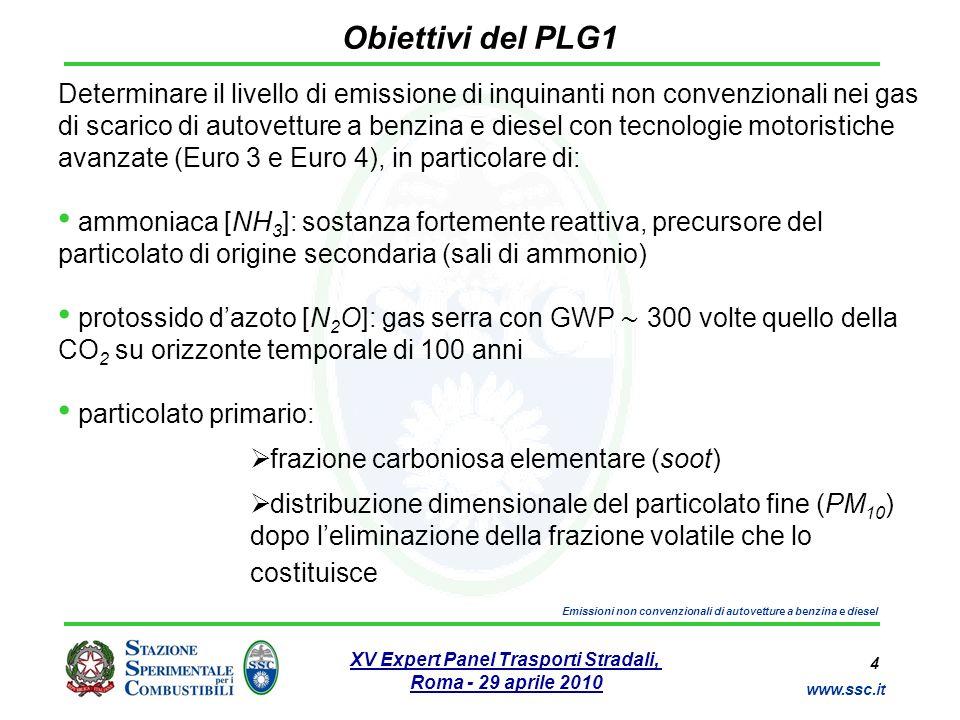 5 www.ssc.it XV Expert Panel Trasporti Stradali, Roma - 29 aprile 2010 Emissioni non convenzionali di autovetture a benzina e diesel Programma Sperimentale (1) Autovetture di prova