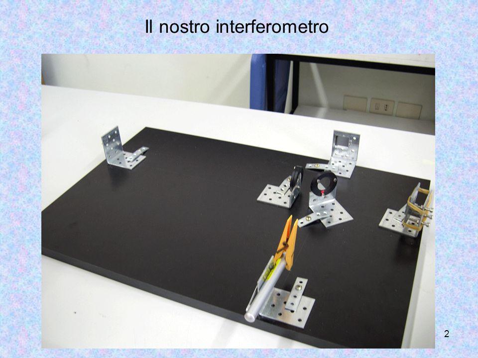 1 Interferometro M. Giovanna Guarguaglini Liceo Ulisse Dini Pisa www.liceodini.it M. Giovanna Guarguaglini Liceo Ulisse Dini Pisa www.liceodini.it Dom