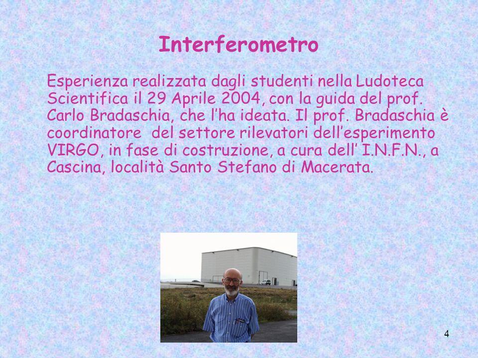 4 Interferometro Esperienza realizzata dagli studenti nella Ludoteca Scientifica il 29 Aprile 2004, con la guida del prof.