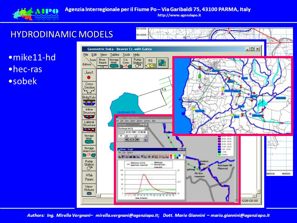Agenzia Interregionale per il Fiume Po – Via Garibaldi 75, 43100 PARMA, Italy http://www.agenziapo.it Authors: Ing. Mirella Vergnani– mirella.vergnani