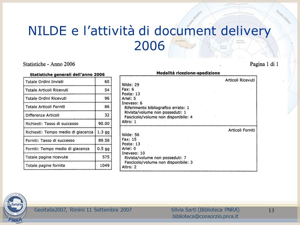 13 NILDE e lattività di document delivery 2006 Geoitalia2007, Rimini 11 Settembre 2007Silvia Sarti (Biblioteca PNRA) biblioteca@consorzio.pnra.it