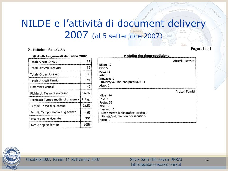 14 NILDE e lattività di document delivery 2007 (al 5 settembre 2007) Geoitalia2007, Rimini 11 Settembre 2007Silvia Sarti (Biblioteca PNRA) biblioteca@