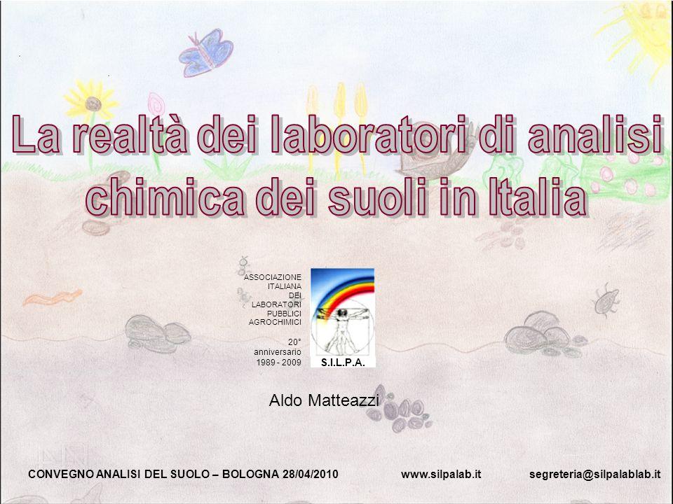ASSOCIAZIONE ITALIANA DEI LABORATORI PUBBLICI AGROCHIMICI 20° anniversario 1989 - 2009 S.I.L.P.A. Aldo Matteazzi CONVEGNO ANALISI DEL SUOLO – BOLOGNA