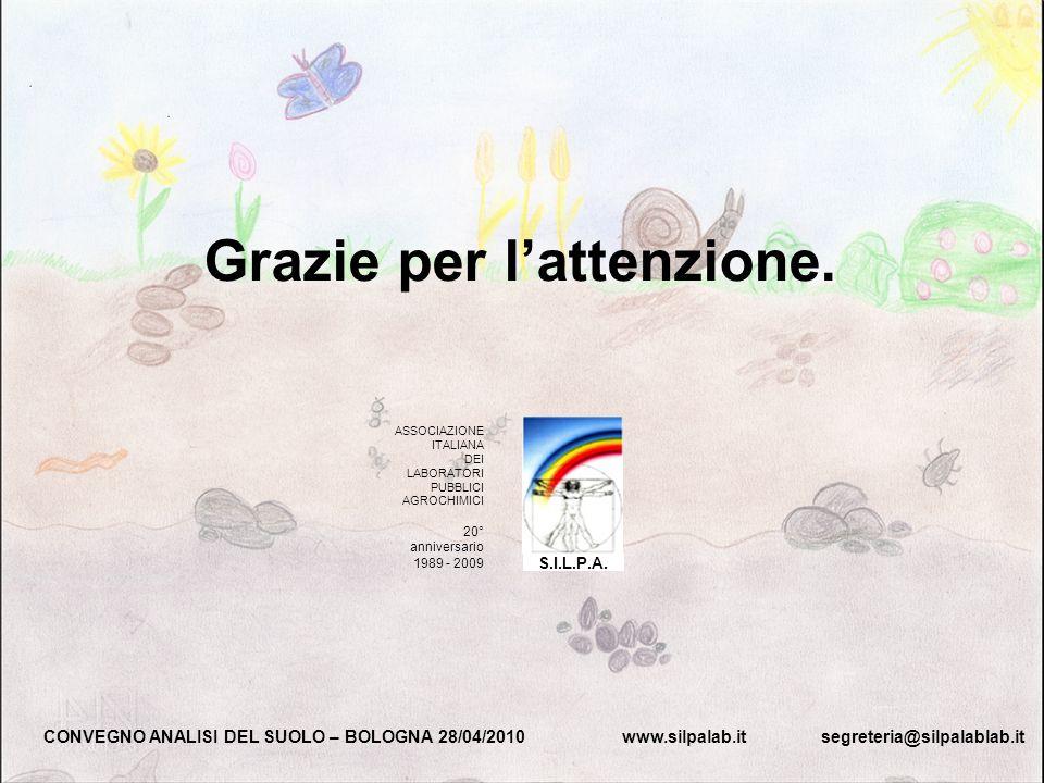 ASSOCIAZIONE ITALIANA DEI LABORATORI PUBBLICI AGROCHIMICI 20° anniversario 1989 - 2009 S.I.L.P.A. Grazie per lattenzione. CONVEGNO ANALISI DEL SUOLO –
