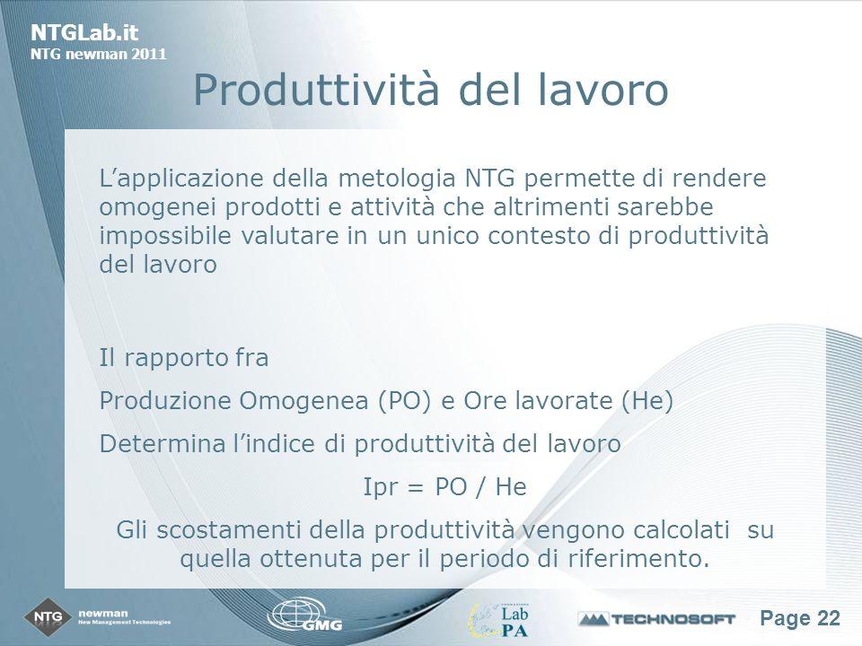 Page 22 NTGLab.it NTG newman 2011 Produttività del lavoro Lapplicazione della metologia NTG permette di rendere omogenei prodotti e attività che altrimenti sarebbe impossibile valutare in un unico contesto di produttività del lavoro Il rapporto fra Produzione Omogenea (PO) e Ore lavorate (He) Determina lindice di produttività del lavoro Ipr = PO / He Gli scostamenti della produttività vengono calcolati su quella ottenuta per il periodo di riferimento.