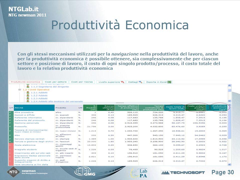 Page 30 NTGLab.it NTG newman 2011 Produttività Economica Con gli stessi meccanismi utilizzati per la navigazione nella produttività del lavoro, anche per la produttività economica è possibile ottenere, sia complessivamente che per ciascun settore e posizione di lavoro, il costo di ogni singolo prodotto/processo, il costo totale del lavoro e la relativa produttività economica