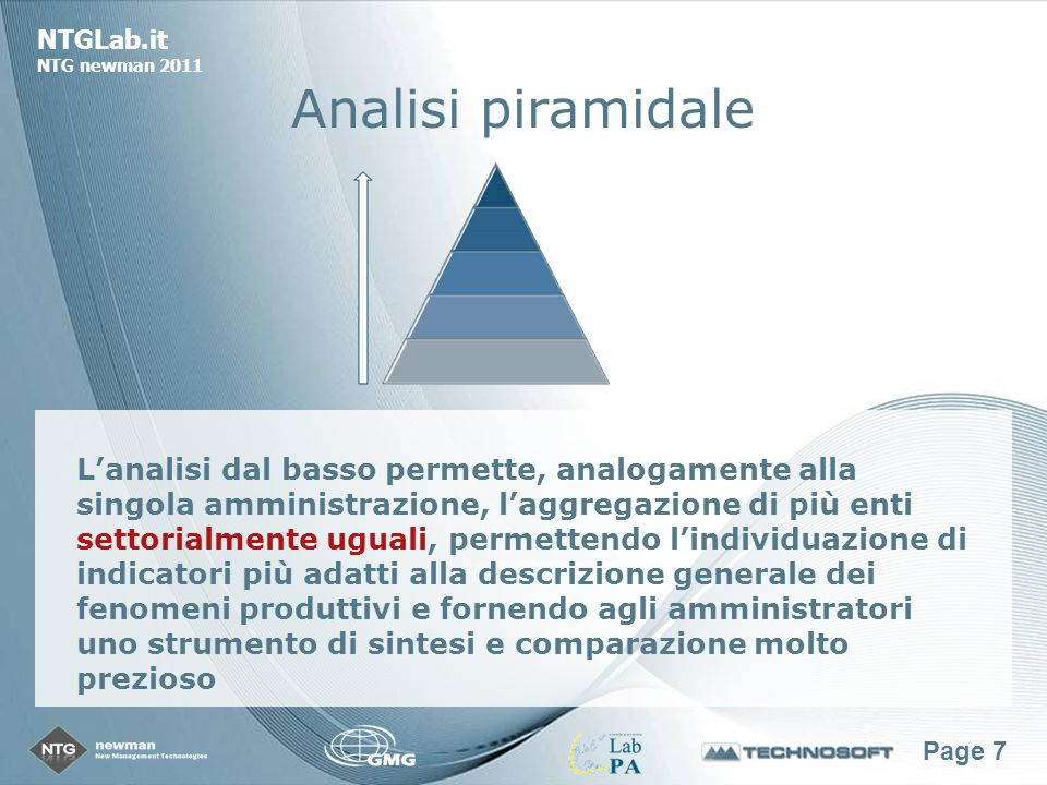 Page 28 NTGLab.it NTG newman 2011 Produttività del lavoro Produttività per attività e dettaglio per posizione di lavoro Conseguentemente è possibile quindi avere il dettaglio della produttività per singolo dipendente, sia per singola attività che complessiva