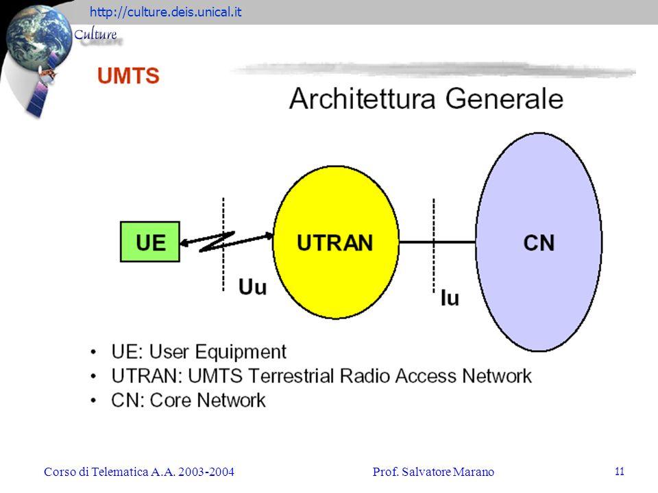 http://culture.deis.unical.it Corso di Telematica A.A. 2003-2004Prof. Salvatore Marano 11