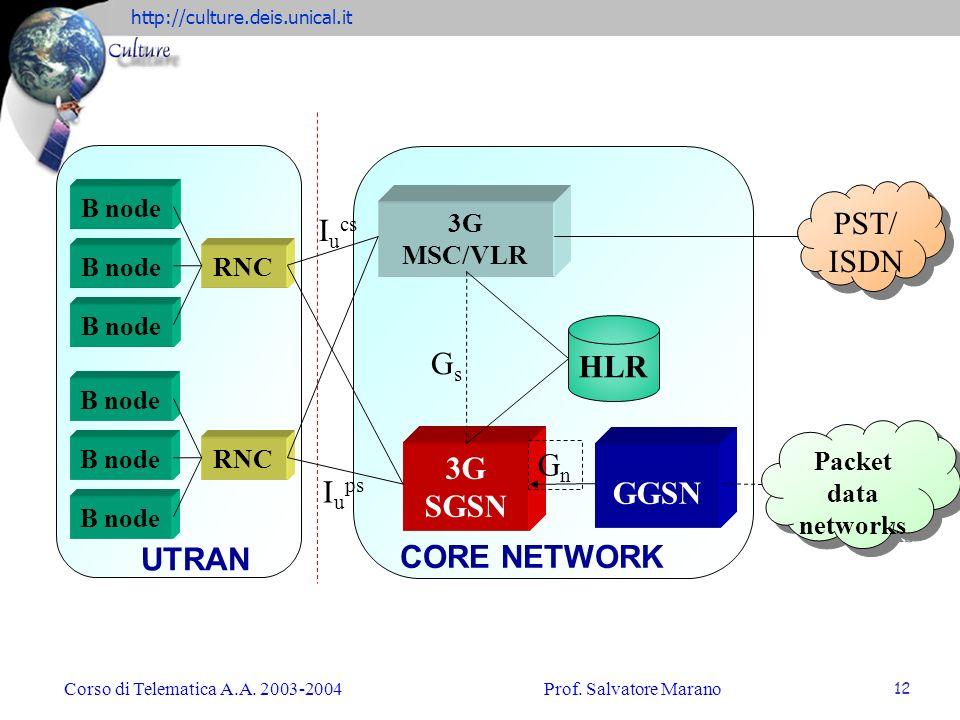 http://culture.deis.unical.it Corso di Telematica A.A. 2003-2004Prof. Salvatore Marano 12 B node RNC B node RNC 3G MSC/VLR HLR PST/ ISDN Packet data n