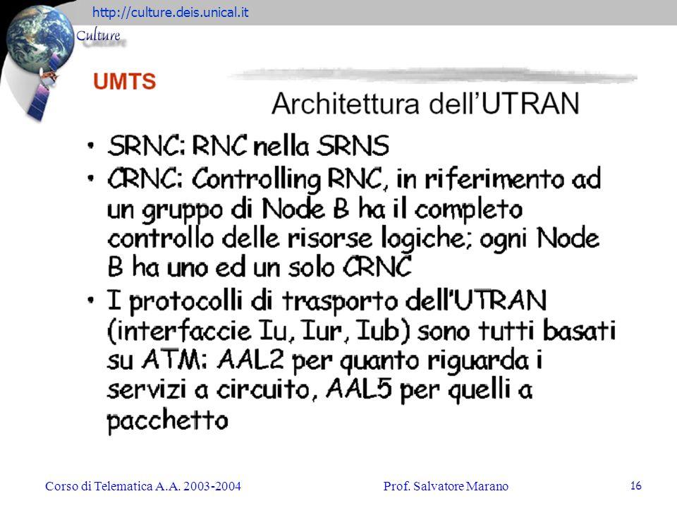 http://culture.deis.unical.it Corso di Telematica A.A. 2003-2004Prof. Salvatore Marano 16