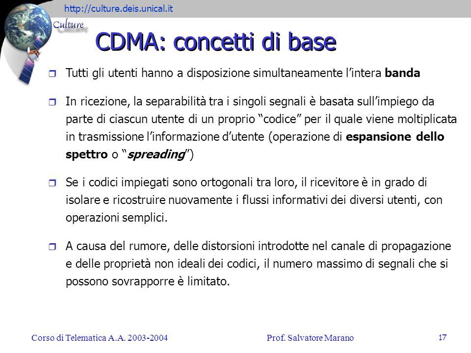 http://culture.deis.unical.it Corso di Telematica A.A. 2003-2004Prof. Salvatore Marano 17 r Tutti gli utenti hanno a disposizione simultaneamente lint