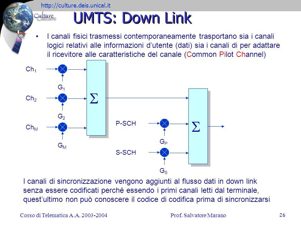 http://culture.deis.unical.it Corso di Telematica A.A. 2003-2004Prof. Salvatore Marano 26 UMTS: Down Link I canali fisici trasmessi contemporaneamente