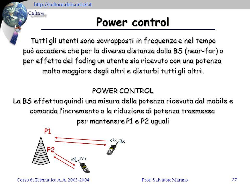 http://culture.deis.unical.it Corso di Telematica A.A. 2003-2004Prof. Salvatore Marano 27 Power control Tutti gli utenti sono sovrapposti in frequenza