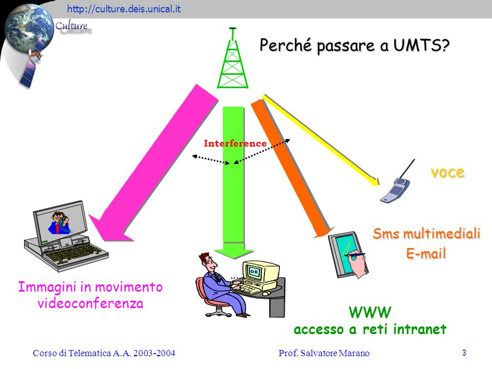 http://culture.deis.unical.it Corso di Telematica A.A. 2003-2004Prof. Salvatore Marano 3 WWW accesso a reti intranet Immagini in movimento videoconfer