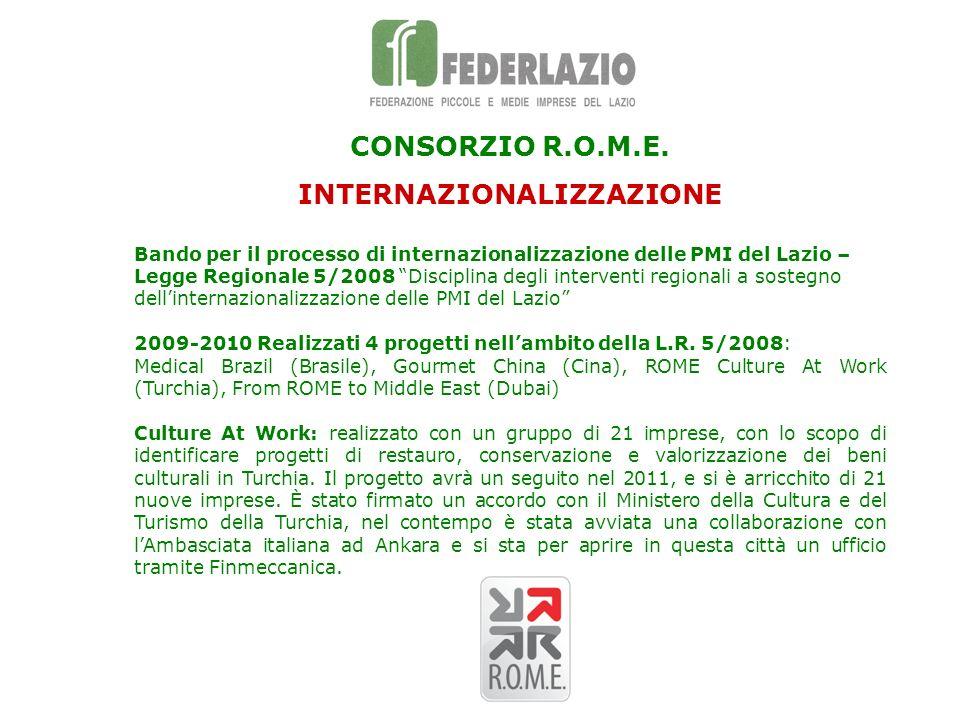 CONSORZIO R.O.M.E. INTERNAZIONALIZZAZIONE Bando per il processo di internazionalizzazione delle PMI del Lazio – Legge Regionale 5/2008 Disciplina degl
