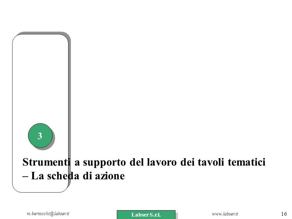 www.labser.it m.bertocchi@labser.it Labser S.r.l. 16 Strumenti a supporto del lavoro dei tavoli tematici – La scheda di azione 3 3