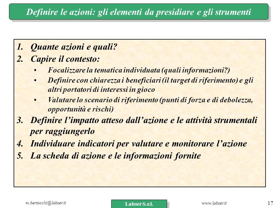 www.labser.it m.bertocchi@labser.it Labser S.r.l. 17 Definire le azioni: gli elementi da presidiare e gli strumenti 1.Quante azioni e quali? 2.Capire