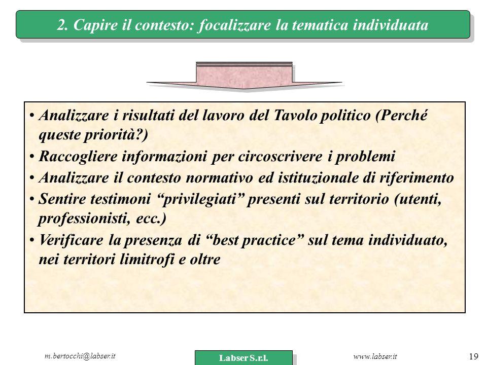 www.labser.it m.bertocchi@labser.it Labser S.r.l. 19 2. Capire il contesto: focalizzare la tematica individuata Analizzare i risultati del lavoro del