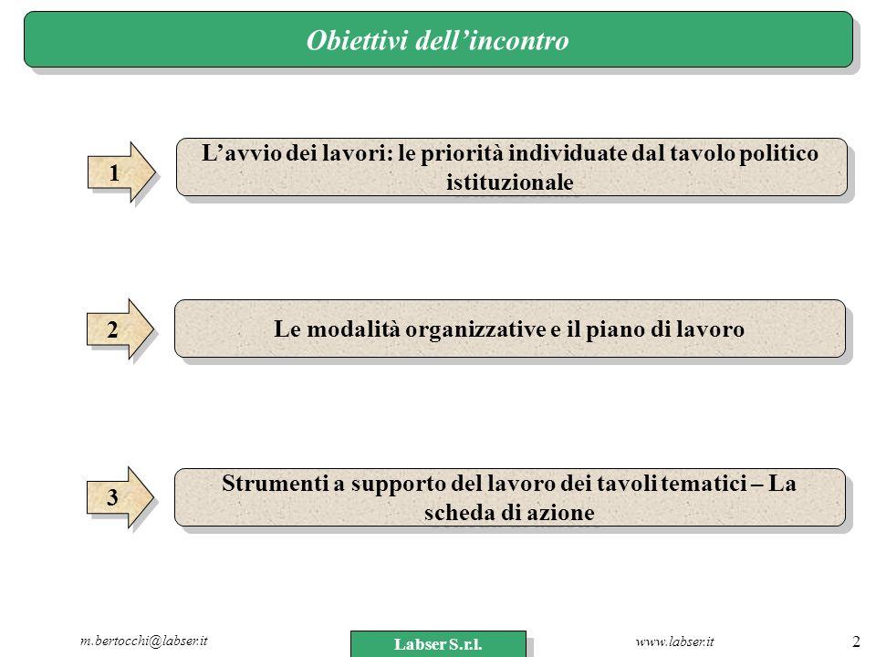 www.labser.it m.bertocchi@labser.it Labser S.r.l. 2 Obiettivi dellincontro Lavvio dei lavori: le priorità individuate dal tavolo politico istituzional